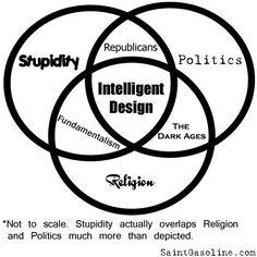 Intelligent design Venn diagram, Dark ages, fundamentalists, intelligent design, politics, religion, stupid people