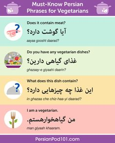 Words in Persian — Vegetarians Must-Know Phrases in. English Phonics, English Sentences, English Vocabulary Words, English Phrases, Learn English Words, English Study, English Language Learning, Learn A New Language, Learn Farsi