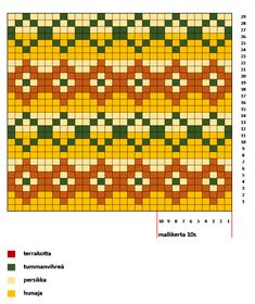 Wool Socks, Knit Mittens, Knitting Socks, Knitted Hats, Knitting Charts, Knitting Patterns, Fair Isle Chart, Fair Isle Knitting, Stitch Patterns