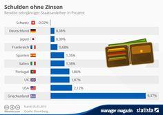 http://www.manager-magazin.de/finanzen/alternativegeldanlage/a-1021973.html
