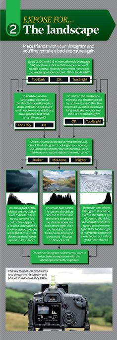 The landscape's greatest challenges: free photography cheat sheet - part 2