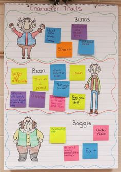 Teaching Activities to use with Fantastic Mr. Fox