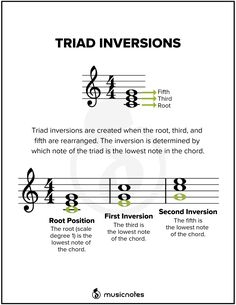 Whether you're just beginning to learn music theory or whether you've known it for years, it's always helpful to have a few handy guides laying around. Our music theory guides range from key signatures to Music Theory Piano, Music Theory Lessons, Music Lessons For Kids, Piano Lessons, Guitar Lessons, Art Lessons, Music Chords, Music Guitar, Piano Music