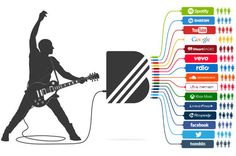 BandPage Touts Big Sales Metrics for Artists' Merch- Billboard.biz