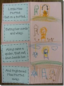 Lots of Nursery Rhyme ideas to get children reading and writing. Mix up versus of nursery rhymes and place on order Rhyming Kindergarten, Rhyming Activities, Kindergarten Classroom, Writing Activities, Classroom Ideas, Educational Activities, Classroom Activities, Nursery Rhymes Preschool, Nursery Rhyme Theme