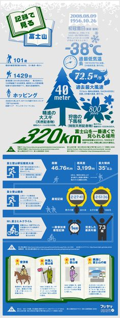 infographic | インフォグラフィックス: 記録でみる富士山 (Information graphics: Fuji Mountain Japan View recording) #infographic