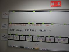 Reflections from an Elementary School Principal: The Power of a Data Room
