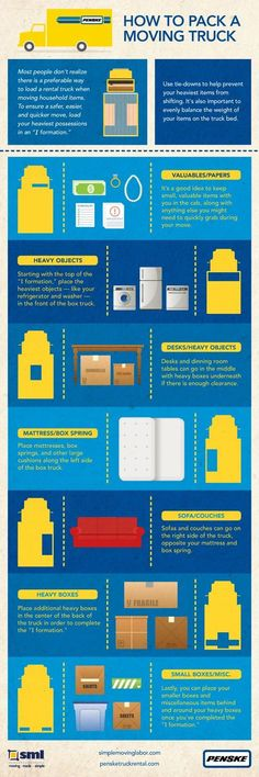 How to pack a moving truck. Going to be very helpful very soon!