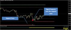 53# True Breakout System Basic - Forex Strategies - Forex Resources - Forex Trading-free forex trading signals and FX Forecast