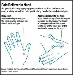 Acupressure to minimize pain