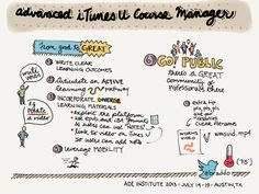 Advanced iTunes U Course Manager 1/1 #ADE2013