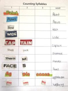 Phonics Worksheets..Rules to remember to teach difference between OU ...