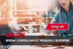 Découvrez l'outil Infogram, le nouveau Canva de l'infographie et du reporting qui risque vite de devenir la solution indispensable au community manager.