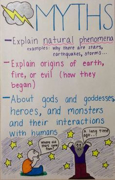 Myths anchor chart for 4th grad- no link, just picture.