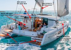 That catamaran tho! So much space. Catamaran Design, Sailing Catamaran, Sailing Ships, Sailboat Living, Living On A Boat, Build Your Own Boat, Cool Boats, Boat Stuff, Dinghy