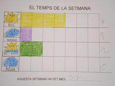 Fem estadística (diagrama de barres) / statistical preschool