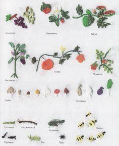 вышивка ягод и насекомых