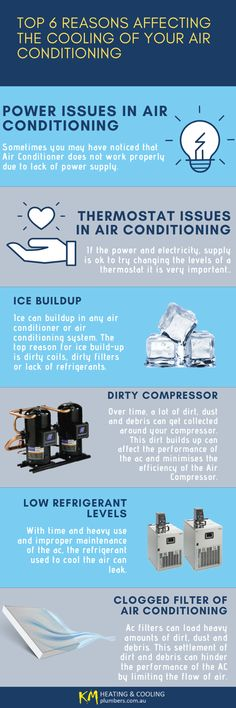 If you are troubled with the performance with your air conditioning system or your air conditioning system not performing best as it should you must read this blog to know the Top 6 Reasons Affecting The Cooling Of Your Air Conditioning. All top main reason are mentioned by the KM Heating and Cooling Air Conditioner Experts. So you read this blog and if you also have such a problem in your air conditioning system, then immediately get help from KM Air Conditioning Experts.