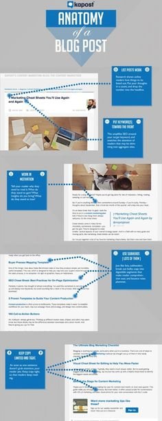 The Anatomy of an Excellent Blog Post [Infographic] - Kapost Content Marketeer