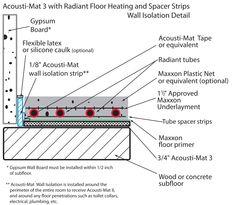 Radiant Floor Heating Detail Radiant Floor Heating Radiant Floor Underlayment