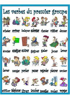 Vocabulaire  les verbes du premier groupe