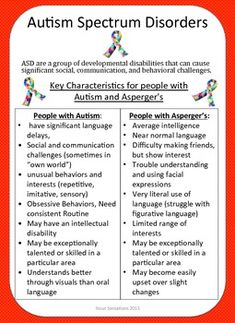 Disability Fact Sheet - Autism Classroom Strategies do not agree with all because every child is different. With Aspergers they forgot sensory issues Aspergers Autism, Adhd And Autism, Children With Autism, Test For Autism, Is My Child Autistic, Autism Information, High Functioning Autism, Autism Sensory, Sensory Rooms