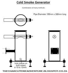 The Charcuterie Adventure: Cold Smoke Generator