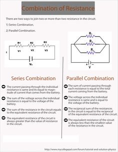 An awesome infographic about Combination of Resistance, based on a tutorial posted by student at MyCollegePal Forum for Tutorial and Solution-Physics. http://www.mycollegepal.com/forum/tutorial-and-solution-physics
