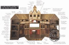 Maquette du Globe Theater