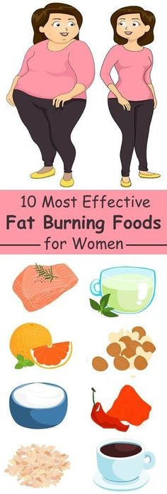 9 Most Effective Fat Burning Foods for Women That Works Good