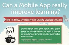 [#Infographic] How Mobile Apps Influence Childhood Education #edtech #edtechchat #edapp #iosapp #mlearning #educators