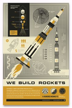 A Hundred Monkeys - We Build Rockets … Actually that's not what we do at all …