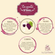 Lo que deberías saber de los vinos, Siguenos y comparte. #vino #winetime #fortaleciendolazos #regalosdiferentes #detallesempresariales #regaloscolombia Vides, Instagram, World, Frases, Bottles