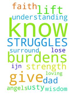 GOD I LIFT MY BURDENS TO YOU. YOU KNOW MY STRUGGLES - GOD I LIFT MY BURDENS TO YOU. YOU KNOW MY STRUGGLES . GIVE ME THE STRENGTH NOT TO LOSE MY FAITH, GIVE ME WISDOM AND UNDERSTANDING TO KNOW WHAT TO DO. PLEASE SURROUND ME AND MY DAD WITH YOUR LOVING ANGELS TO HELP US.TY IJN AMEN Posted at: https://prayerrequest.com/t/zGf #pray #prayer #request #prayerrequest