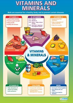 Tips To Help You With Vitamins And Minerals >>> More info could be found at the image url.