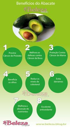 Beneficios do Abacate                                                                                                                                                                                 Mais