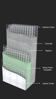 A fiber-reinforced plastic matrix acts as scaffolding that can be paired with conventional building materials to expand envelope design possibilities.