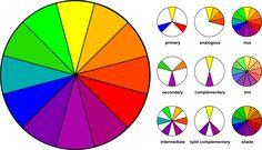 Living Room, Color Wheel Interior Design Diagram: Color Wheel Interior Design