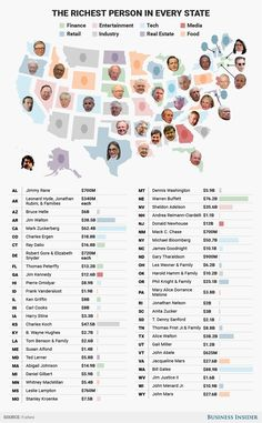 The list includes leaders from several industries including tech (Bill Gates), retail (Jim and Alice Walton), and finance (Warren Buffett). Happy Facts, Fun Facts, Billions Showtime, Alice Walton, History Jokes, Interesting Information, Interesting Facts, Us Map, Global Economy