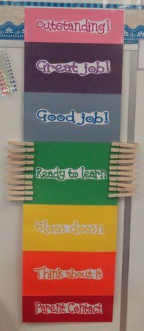 "Specifics on the ""clip chart"" classroom management"