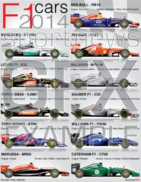 F1-2014-CARS - Feature graphic detailing all the 2014 season F1 cars.