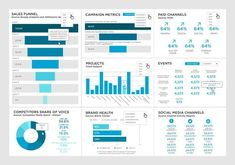 A case study on a Tableau dashboard, infographic and data design project for the marketing team at Victoria University. Kpi Dashboard, Dashboard Design, Marketing Dashboard, Financial Dashboard, Dashboard Reports, Excel Dashboard Templates, Sales Dashboard, Dashboard Examples, Microsoft Excel