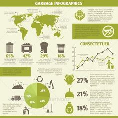 Buy Garbage Recycling Infographic by macrovector on GraphicRiver. Garbage recycling infographic elements set with icons and charts vector illustration. Recycling Facts, Garbage Recycling, Recycling Information, Types Of Renewable Energy, Information Graphics, Infographic Templates, Infographics Design, Creative Infographic, Data Visualization