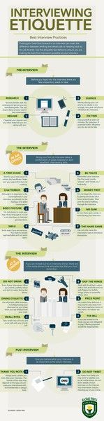 Interviewing etiquette   #infographic #protip #interview