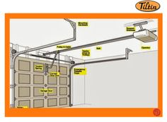 #Garage #Door #Repair