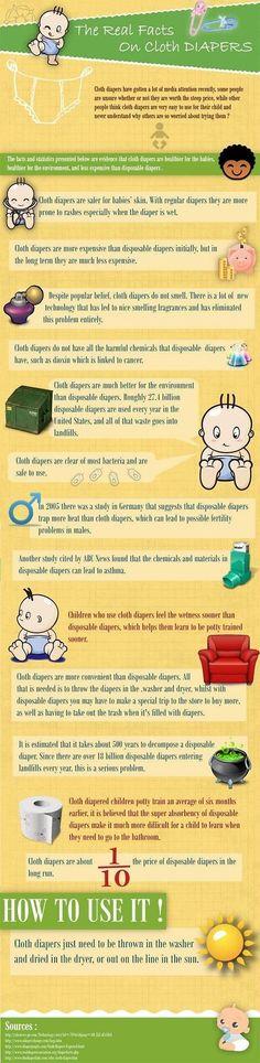 Cloth diaper facts