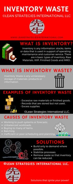 Learn about Inventory Waste and grab a free infographic while you're at it. #inventory #manufacturing