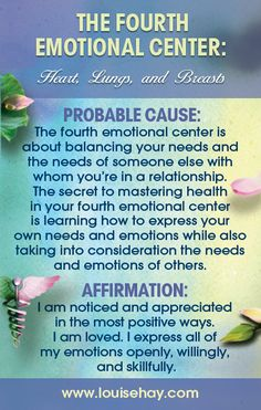 The Fourth Emotional Center focuses on Heart, Lungs and Breasts. Affirmation for these areas & Probable Cause from Louise Hay and Mona Lisa Schulz #AllisWell