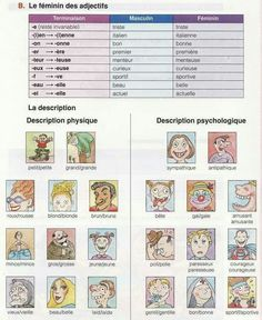 A transposer - adjectifs / description physique French Teaching Resources, Teaching French, How To Speak French, Learn French, French Adjectives, French Nouns, French Tenses, French Basics, French Practice