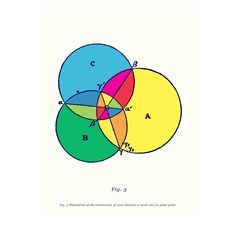 Mathematical Figures - Art by Rare Minimum. An illustration of the intersection of lines between a circle and its polar points.